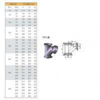 Quality Threaded Galvanized Cast Iron Pipes Fittings With Flexible Joint Sewerage wholesale