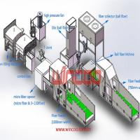China China Fiber Bale Opener Machine and Pillow Filling Machine for Pillow Production Line on sale