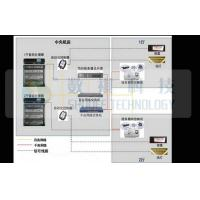 Quality Shuqee Multi-Functional Theater Control System , Access control system and Monitor system wholesale