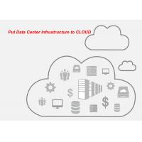 Buy cheap High Performance Training Center Cloud Computing In Education Sector product
