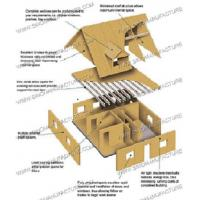 China Structural insulated panels Prefabricated House on sale