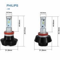 Quality High Power Car LED Light Bulbs 70w 8000lm 12v / 24v , H8 / H9 / H11 wholesale
