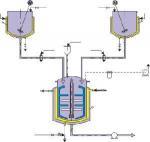 Quality Vacuum Emulsify Mixer (ZK) wholesale