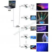 Quality Madrix software online control ws2811 led strip with spi converter wholesale