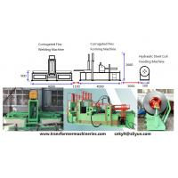 Buy cheap JTFY 1300*400 Transformer Tank Fin Folding Line from wholesalers