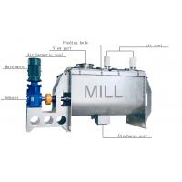 China 220-480v Powder Mixing Machine For Chemicals Liquid Soap Paint 180~2400kg/Shift on sale