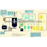 China Continuous used engine oil recycling plant used motor oil recycling machine oil refining on sale
