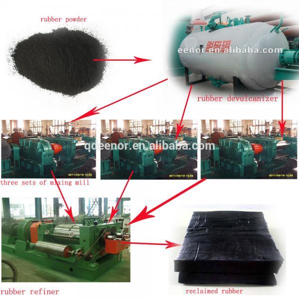 Tires nylon fibres are