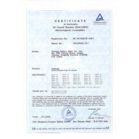 Beijing Global Beauty Equipment Company Limited Certifications