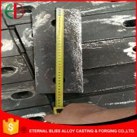 Quality Cast Iron Foundry ASTM A532 12%Cr  High Chrome Cast Iron Block Castings EB11049 wholesale