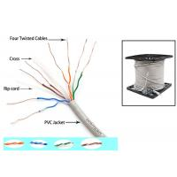 Cheap Telecommunication Cat6 UTP Cable 350MZ Ethernet 0.56mm Twisted pair with Drain Wire for sale