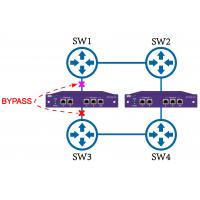 China Bypass TAP Replicating And Aggregating Network Traffic To Forward To Network Security Tools on sale