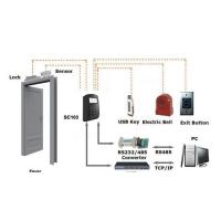 Buy cheap HF-SC103 Access Control Devices from wholesalers