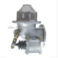 Quality FV-A-4-D-YI Emergency Foot Valve-AILE wholesale