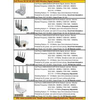 Cheap 2015 Cell Phone GSM 3G 4G LTE GPS WIFI GPRS WLAN Signal Jammer Blocker Catalog for sale