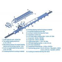 Quality 3 Phase Standing Seam Roll Forming Machine With Motor 7.5kw 50hz 380v wholesale
