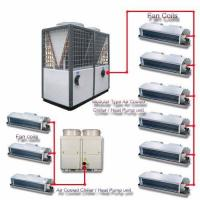 Quality Central Air Conditioner wholesale