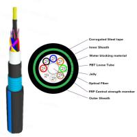Quality Dual Jacket Duct Fiber Optic Cable GYFTY53 Armored Crush Resistance wholesale