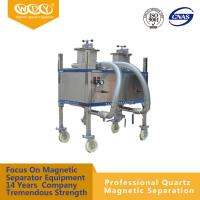Quality Permanet Type Magnetic Rod Drawer Type Magnetic Separator ISO9001:2008 wholesale