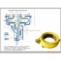 Quality High Performance Gravel Suction Pump Wear Parts High Chrome Impeller OEM Available wholesale