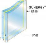 Quality Sunergy Laminated Glass wholesale