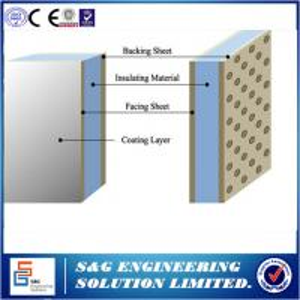 Quality 22KW Corrugated Roofing Sheet Making Machine , 12 Stations Rock Wool Sandwich Panel Machine wholesale