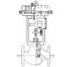 Quality Top Guiding Parabolic Plug Type wholesale