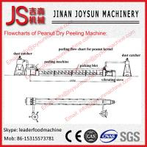 Quality Wet Peanut Peeling Machine / Almond Peeling Machine Colloid Rollers wholesale
