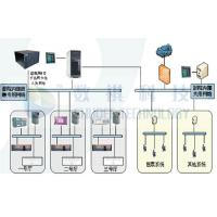 Quality Digital 5D 6D 7D Cinema Control system in theater with centralized management system wholesale