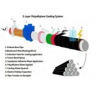 China FBE External Internal coating welded pipeline/ 3LPE Coating line pipe Anti Corrosion Pipe on sale
