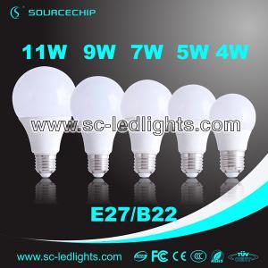 Quality 2015 cheap energy saving wholesale LED bulb light B22/E27 3W/5W/7W/9W/12W wholesale