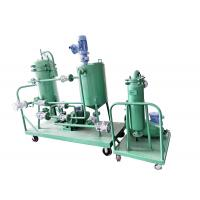 Quality Energy Saving Pressure Plate Filter / OEM Industrial Filtration Systems wholesale
