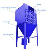 Buy cheap Industrial Dust Collector Cartridge Filter , Air Purification Dust Filtration from wholesalers