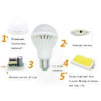 Quality China LED Bulb Light Manufacturer & Vendor wholesale