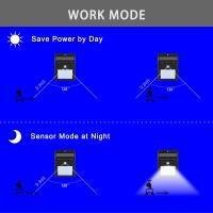 China Solar Light Human Infrared PIR Motion Sensor Wall Lamp Security on sale