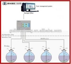 Quality Petrol station fuel tank ATG system diesel level sensor magnetostrictive probe gasoline liquid oil level gauge  RS485 wholesale