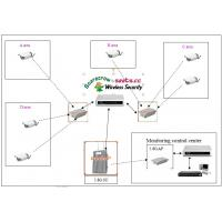 Quality Scarecrow ™ CCTV Wireless video surveillance system (16 Wireless HD Camcorder camera ) wholesale