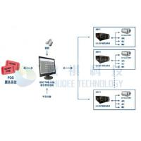 Quality Effective cinema ticketing system / access control system with CE / ISO Approved wholesale