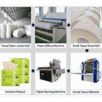 Automatic Box-Drawing Facial Tissue machine face tissue paper machine