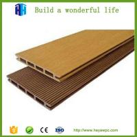 Quality HEYA wood composite exterior wall panel cladding ideas construction company wholesale