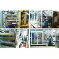 China Toilet Paper Machinery,Full Auto Toilet Paper Production Line on sale