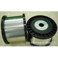 China Al-Mg alloy wire on sale