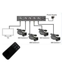 Multiview HDMI Seamless Switcher  4 x 1 1080P with RS232 , IRHDCP1.2