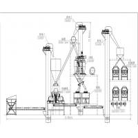 Quality High Performance Silica Sand Processing Equipment , Quartz Sand Production Line wholesale
