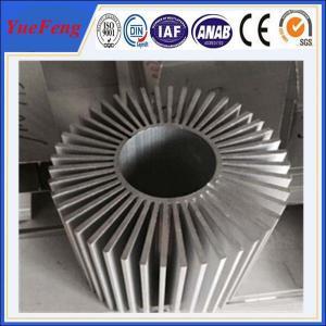 China OEM/ODM Heat Sinks Type and Aluminum Alloy Body Material round heatsink on sale