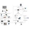Buy cheap Super Feldspar Processing Plant For Feldspar Mineral Processing Project from wholesalers