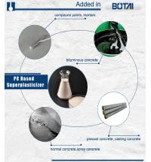 Quality Building materials Water reducer PCE concrete superplasticizer wholesale