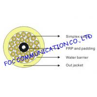 Quality Breakout Multicores Optical Fiber Cable For Cable Distribution or Assemblies wholesale