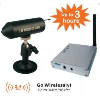 HVB home application mini wireless camera for security/monitoring