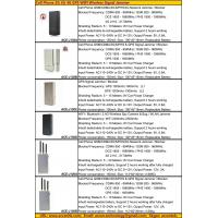 Cheap 2015 Cell Phone GSM 3G 4G LTE GPS WIFI GPRS WLAN Signal Jammer Blocker Catalog Price List for sale